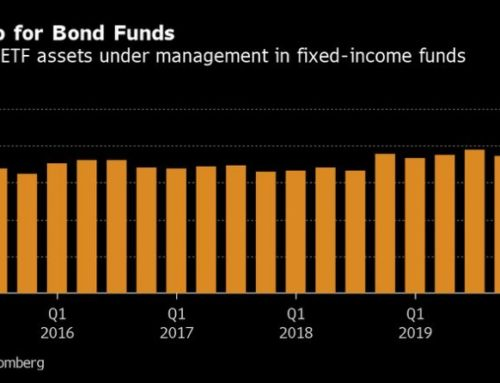 Bond ETFs Survived Their First Big Crisis
