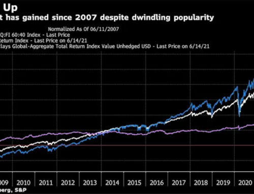 Latest Blow to 60/40 Model Is Exodus of Mom and Pop Pensions